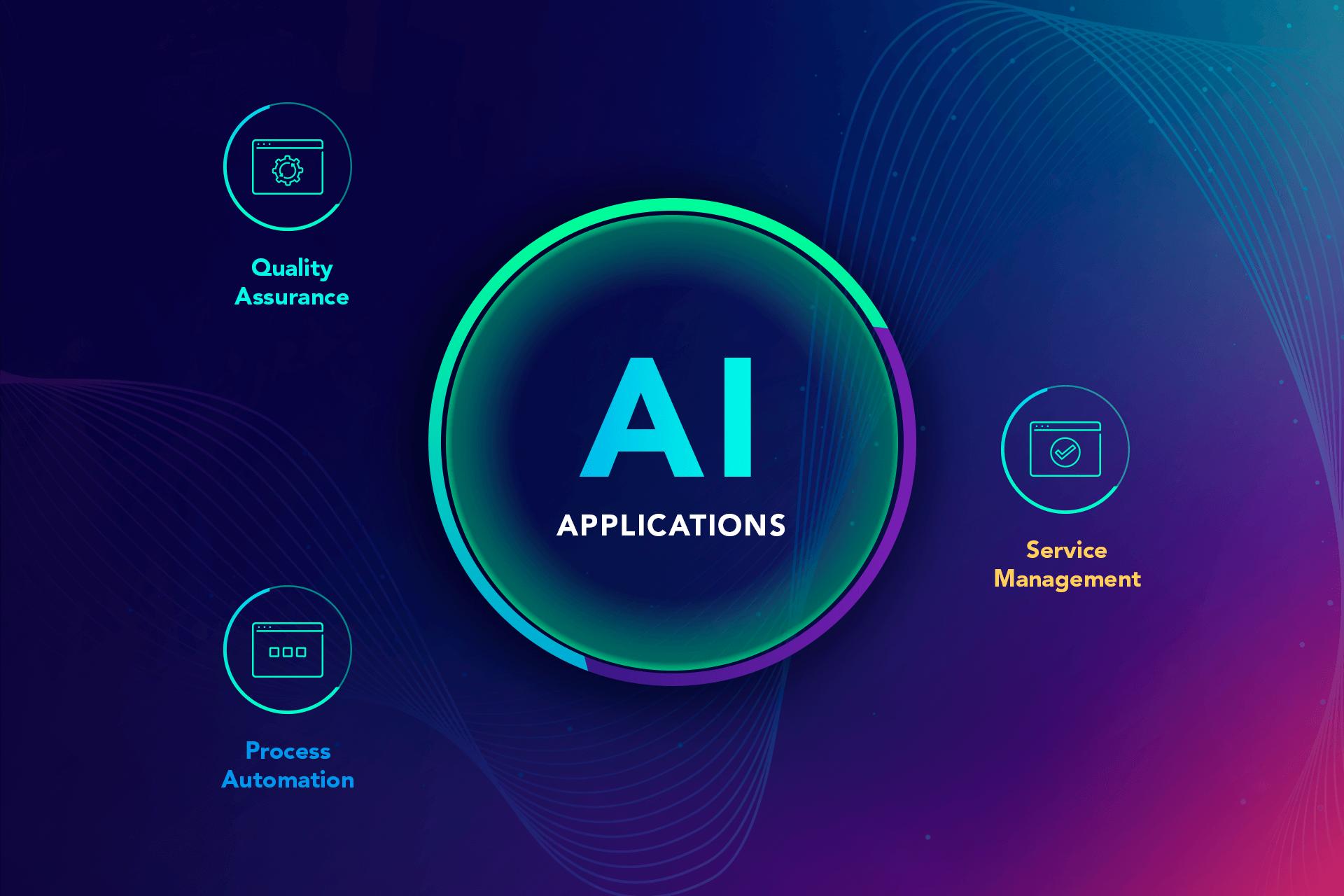 AI-driven applications